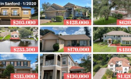 Sanford Real Estate Report January 2020