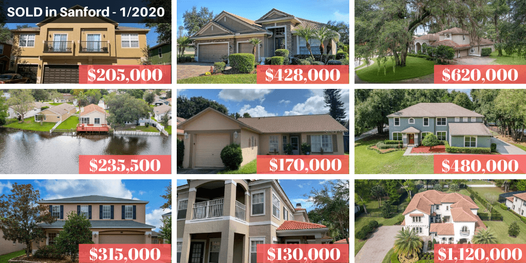 Sanford Real Estate Report January 2020