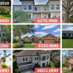 Sanford FL Real Estate Report September 2020