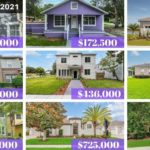 Sanford FL Real Estate Report August 2021